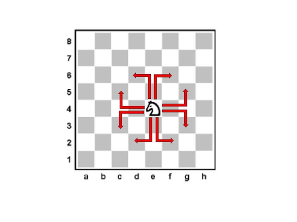 1. Einführung im Regelfall einen Vertreter für ein eher kombinatorisches Problem Verallgemeinerungen besteht darin, Bretter der Größe n x m oder n-dim