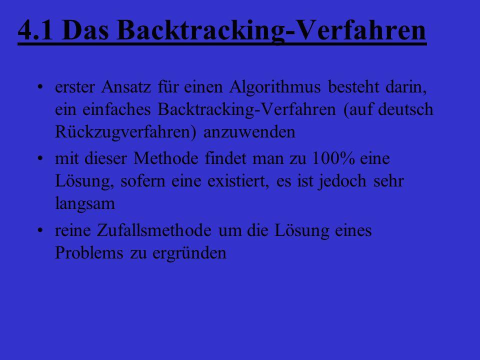 4.1 Das Backtracking-Verfahren erster Ansatz für einen Algorithmus besteht darin, ein einfaches Backtracking-Verfahren (auf deutsch Rückzugverfahren) anzuwenden mit dieser Methode findet man zu 100% eine Lösung, sofern eine existiert, es ist jedoch sehr langsam reine Zufallsmethode um die Lösung eines Problems zu ergründen