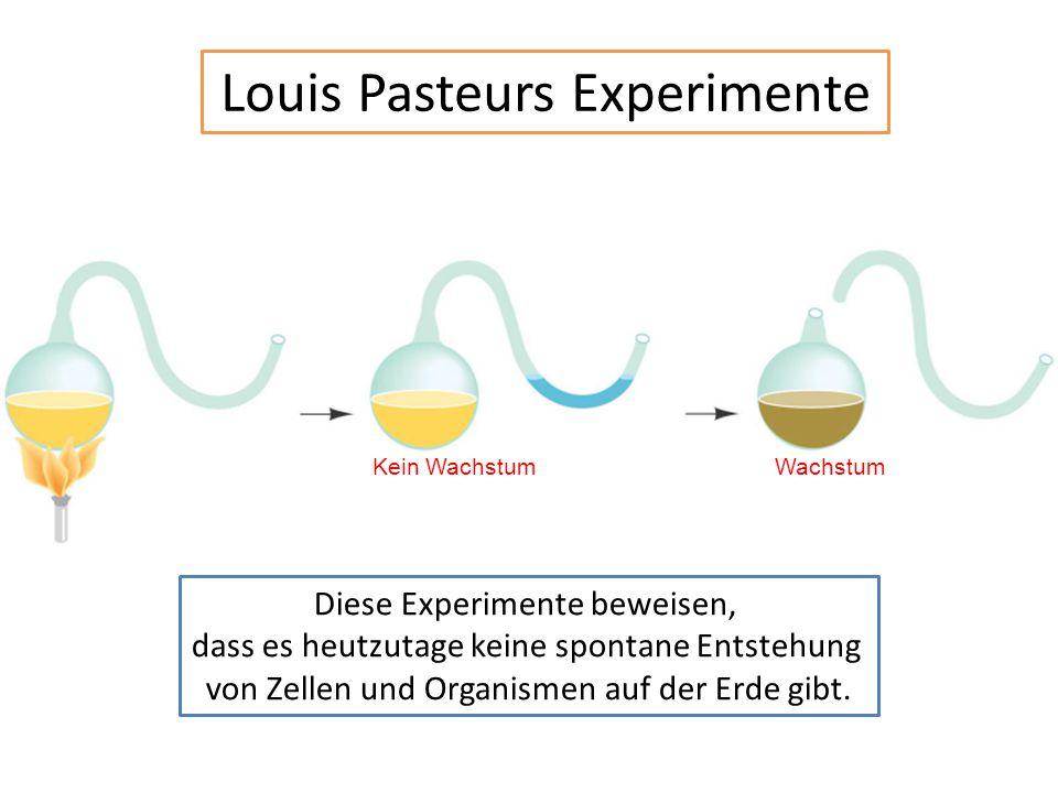 Kein WachstumWachstum Diese Experimente beweisen, dass es heutzutage keine spontane Entstehung von Zellen und Organismen auf der Erde gibt. Louis Past