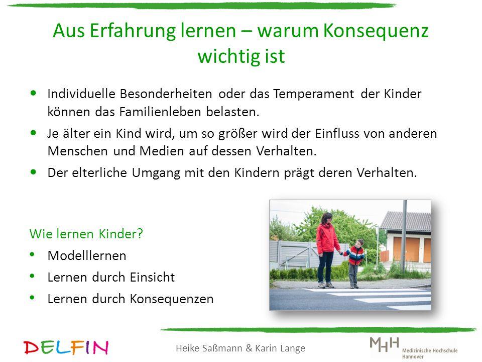 Heike Saßmann & Karin Lange Eigene Anliegen oder Vorstellungen klären Es hilft Ihnen und Ihrem Kind, wenn Sie Ihre Erwartungen… positiv konkret und realistisch formulieren und Ihrem Kind mitteilen.