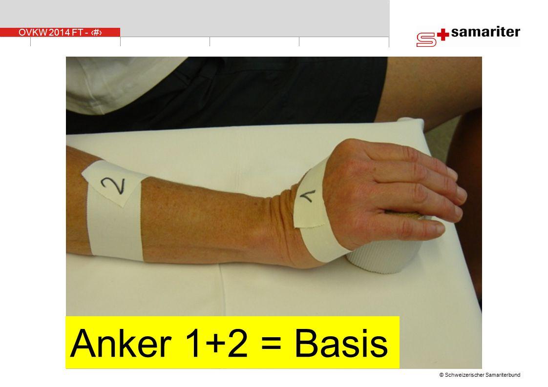 OVKW 2014 FT - 28 © Schweizerischer Samariterbund Anker 1+2 = Basis