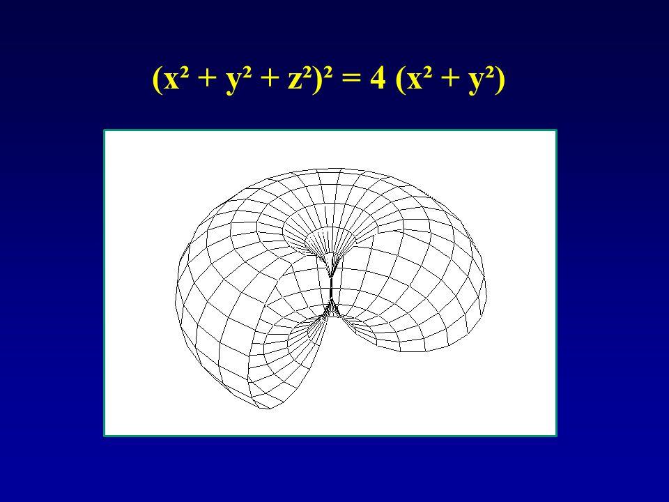 (x² + y² + z²)² = 4 (x² + y²)