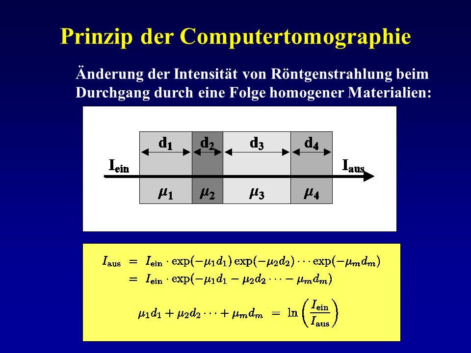 Datenkompression Original: JPEG, 1102 x 821, Rang = 821