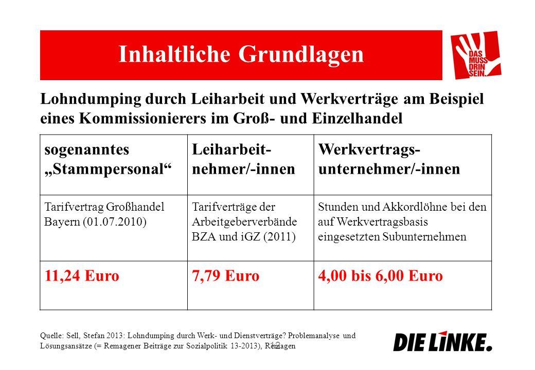 """Inhaltliche Grundlagen 12 sogenanntes """"Stammpersonal"""" Leiharbeit- nehmer/-innen Werkvertrags- unternehmer/-innen Tarifvertrag Großhandel Bayern (01.07"""