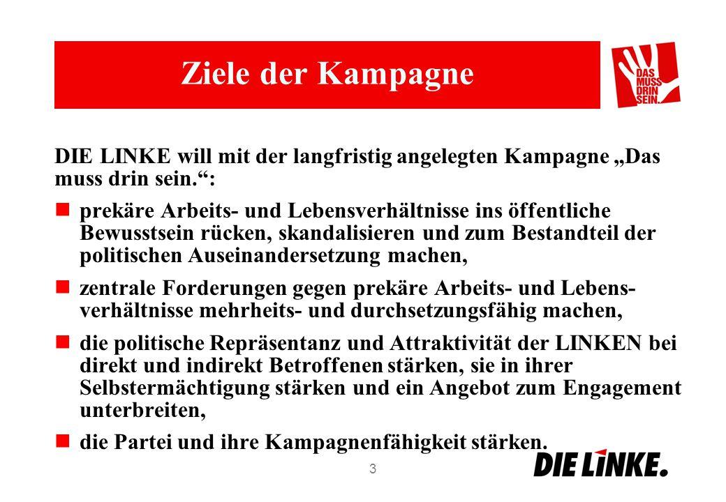 """Ziele der Kampagne DIE LINKE will mit der langfristig angelegten Kampagne """"Das muss drin sein."""": prekäre Arbeits- und Lebensverhältnisse ins öffentlic"""