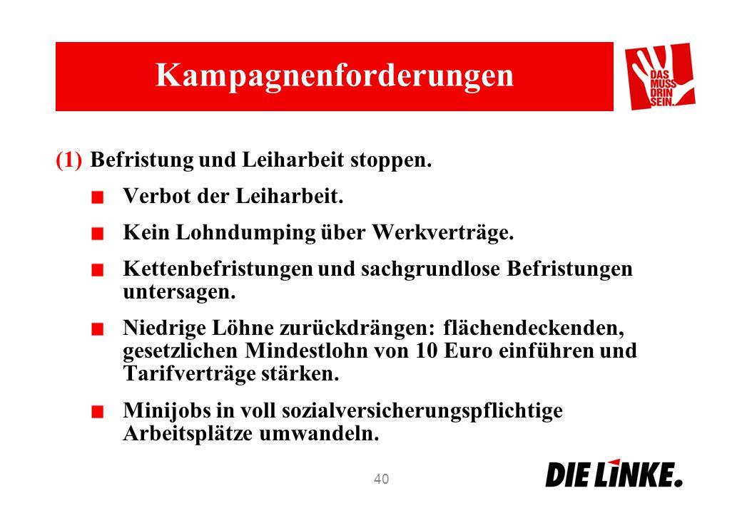 Kampagnenforderungen (1)Befristung und Leiharbeit stoppen. Verbot der Leiharbeit. Kein Lohndumping über Werkverträge. Kettenbefristungen und sachgrund