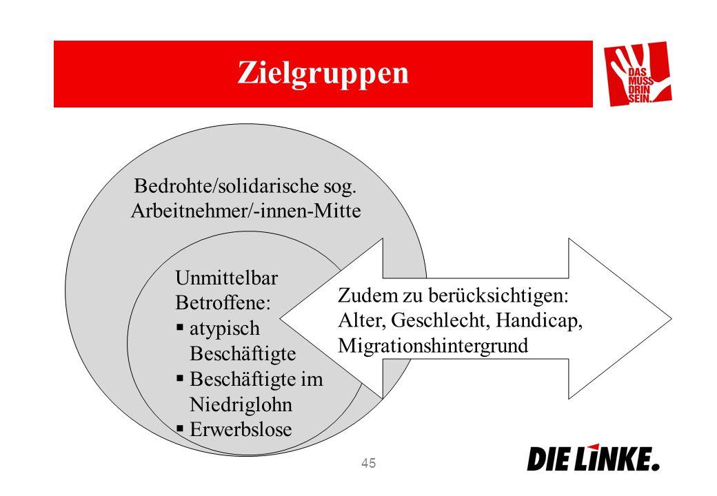 Zielgruppen 45 Bedrohte/solidarische sog.
