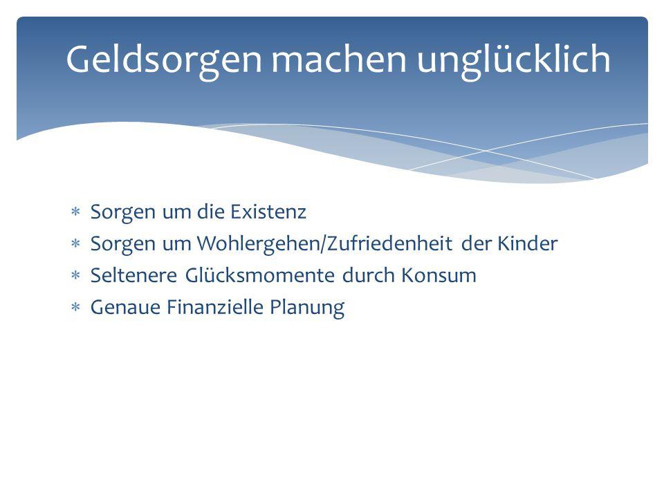  Sorgen um die Existenz  Sorgen um Wohlergehen/Zufriedenheit der Kinder  Seltenere Glücksmomente durch Konsum  Genaue Finanzielle Planung Geldsorg