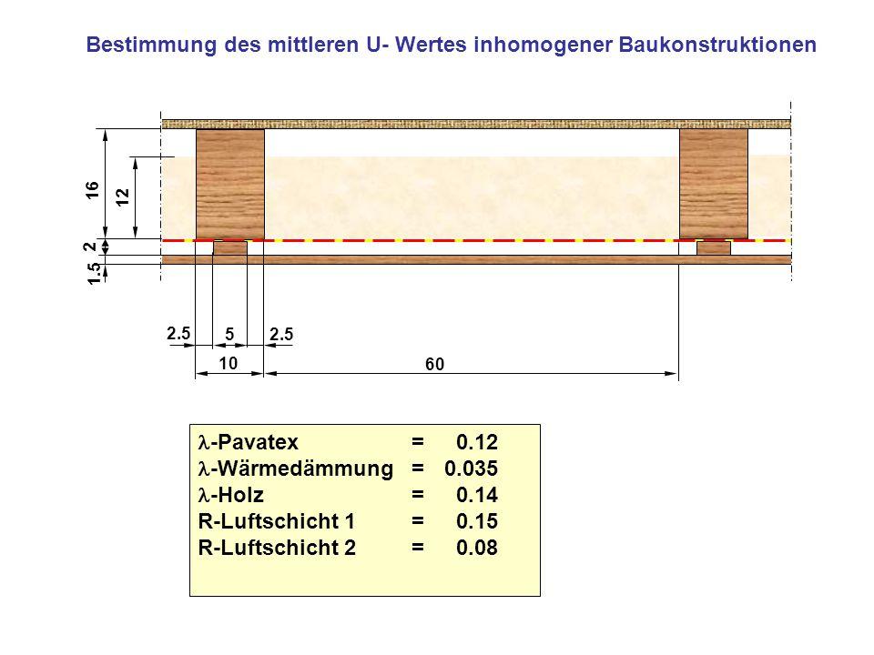 10 5 60 2.5 1.5 2 16 12 -Pavatex = 0.12 -Wärmedämmung = 0.035 -Holz= 0.14 R-Luftschicht 1 = 0.15 R-Luftschicht 2 = 0.08 Bestimmung des mittleren U- We