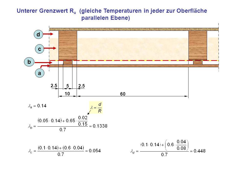 Effektiver Wärmedurchgangswiderstand R k Die Berechnung ist nur gültig solange Ro / Ru <1.5 Kontrolle: