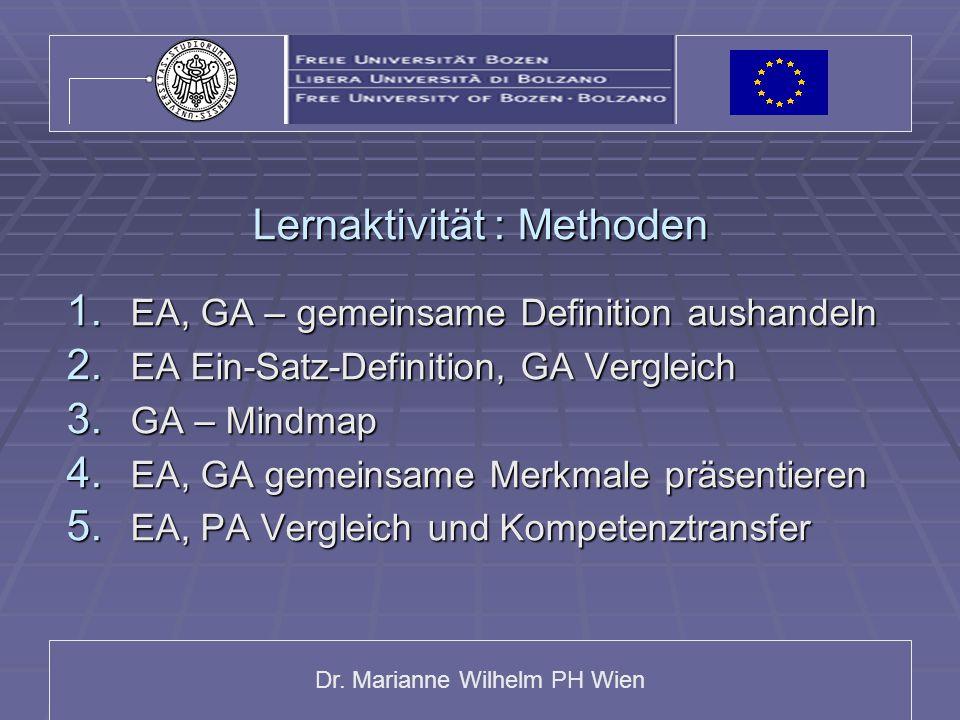 Dr. Marianne Wilhelm PH Wien Lernaktivität : Methoden 1. EA, GA – gemeinsame Definition aushandeln 2. EA Ein-Satz-Definition, GA Vergleich 3. GA – Min