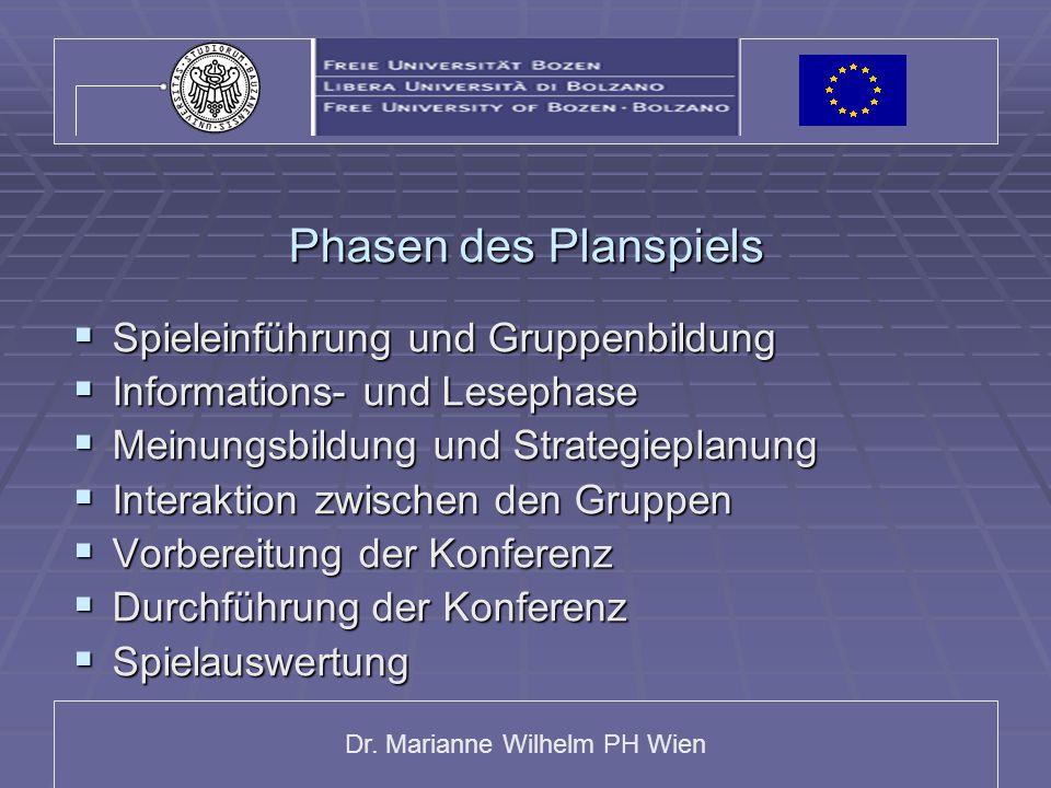 Dr. Marianne Wilhelm PH Wien Phasen des Planspiels  Spieleinführung und Gruppenbildung  Informations- und Lesephase  Meinungsbildung und Strategiep