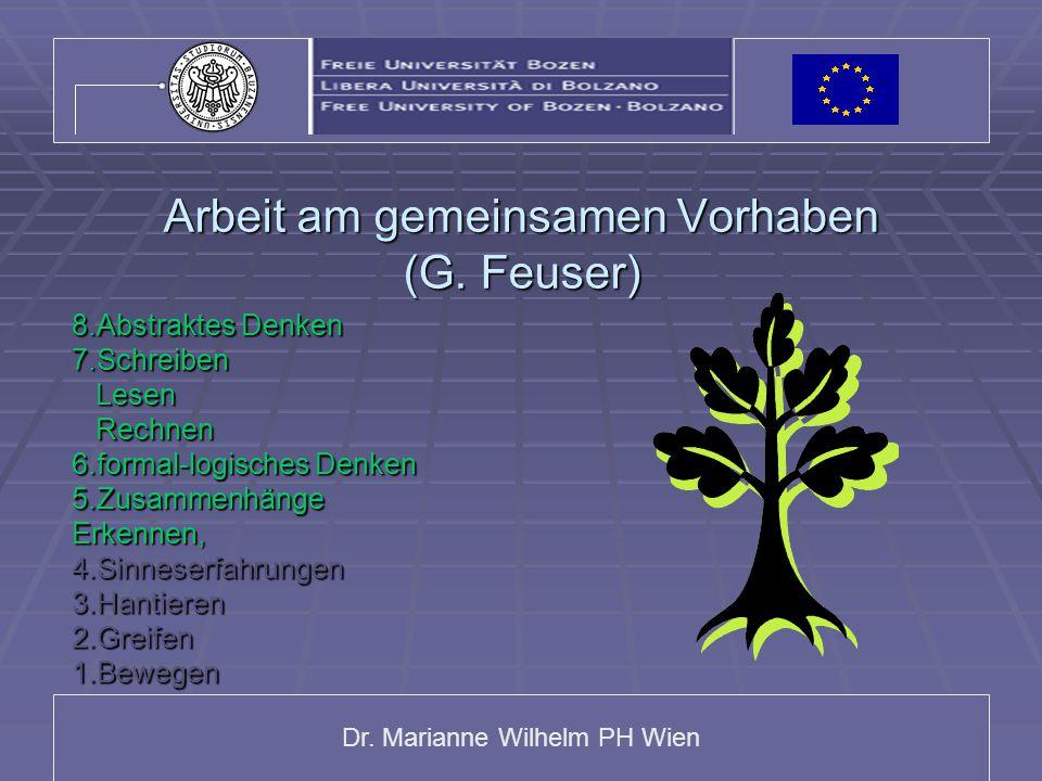 Dr. Marianne Wilhelm PH Wien Arbeit am gemeinsamen Vorhaben (G. Feuser) 8.Abstraktes Denken 7.Schreiben Lesen Lesen Rechnen Rechnen 6.formal-logisches