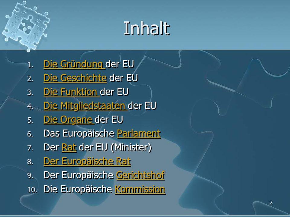 Inhalt 1.Die Gründung der EU Die Gründung 2. Die Geschichte der EU Die Geschichte 3.