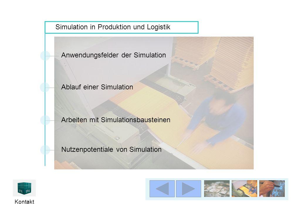 Kontakt Simulation in Produktion und Logistik Arbeiten mit Simulationsbausteinen Ablauf einer Simulation Anwendungsfelder der Simulation Nutzenpotenti