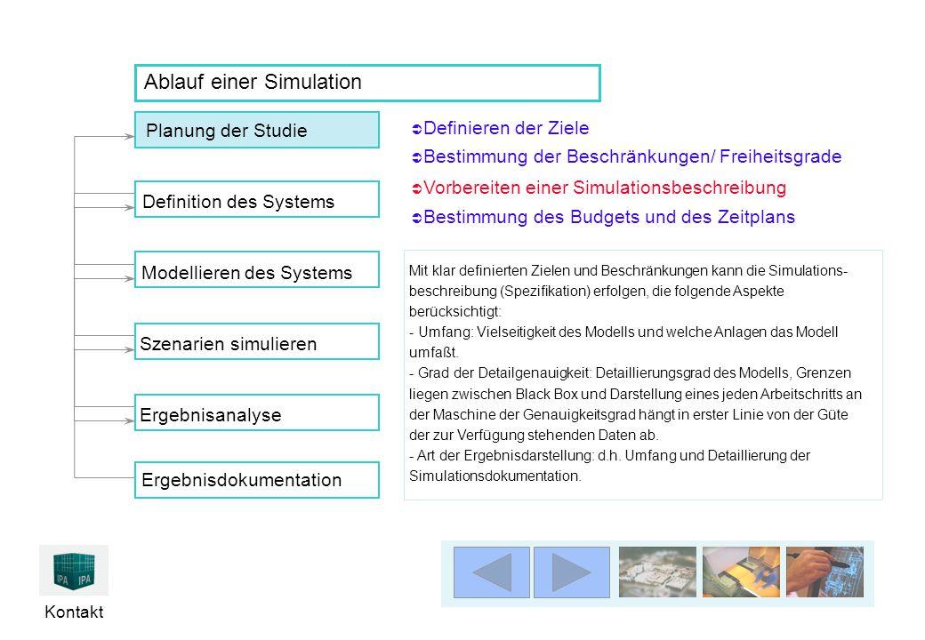 Kontakt Ablauf einer Simulation Mit klar definierten Zielen und Beschränkungen kann die Simulations- beschreibung (Spezifikation) erfolgen, die folgende Aspekte berücksichtigt: - Umfang: Vielseitigkeit des Modells und welche Anlagen das Modell umfaßt.