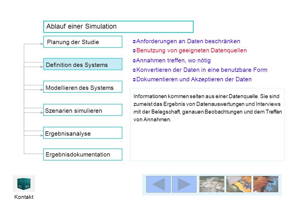 Kontakt Ablauf einer Simulation  Anforderungen an Daten beschränken Anforderungen an Daten beschränken  Benutzung von geeigneten Datenquellen  Annahmen treffen, wo nötig  Konvertieren der Daten in eine benutzbare Form  Dokumentieren und Akzeptieren der Daten Informationen kommen selten aus einer Datenquelle.