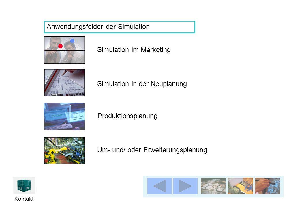 Kontakt Produktionsplanung Simulation in der Neuplanung Anwendungsfelder der Simulation Um- und/ oder Erweiterungsplanung Simulation im Marketing