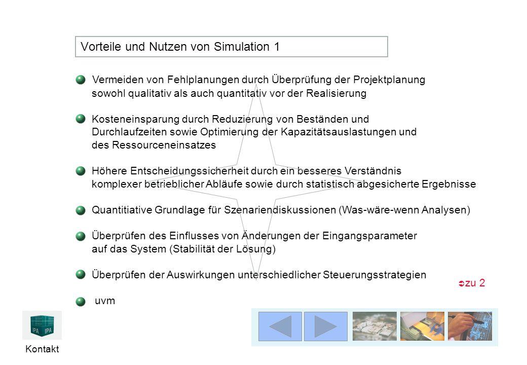 Kontakt Vorteile und Nutzen von Simulation 1 Vermeiden von Fehlplanungen durch Überprüfung der Projektplanung sowohl qualitativ als auch quantitativ v