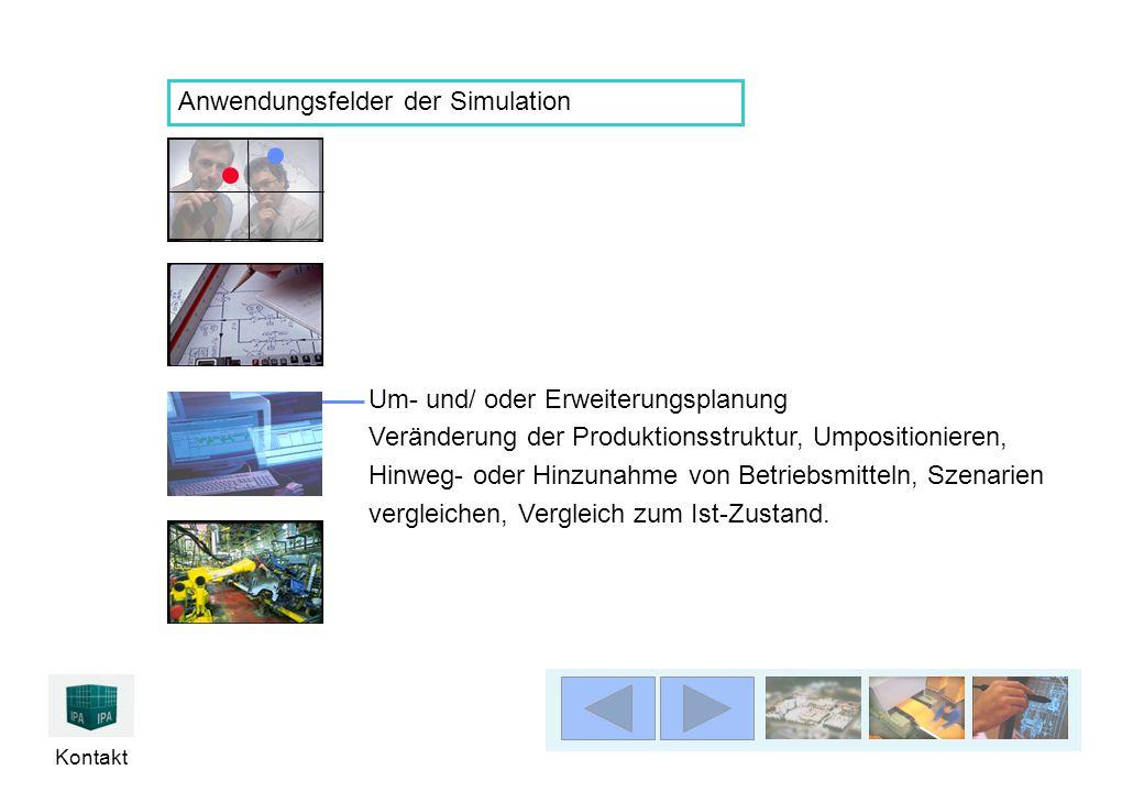 Kontakt Anwendungsfelder der Simulation Um- und/ oder Erweiterungsplanung Veränderung der Produktionsstruktur, Umpositionieren, Hinweg- oder Hinzunahme von Betriebsmitteln, Szenarien vergleichen, Vergleich zum Ist-Zustand.