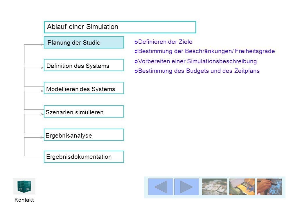 Kontakt  Definieren der Ziele Definieren der Ziele Ablauf einer Simulation  Bestimmung der Beschränkungen/ Freiheitsgrade Bestimmung der Beschränkun