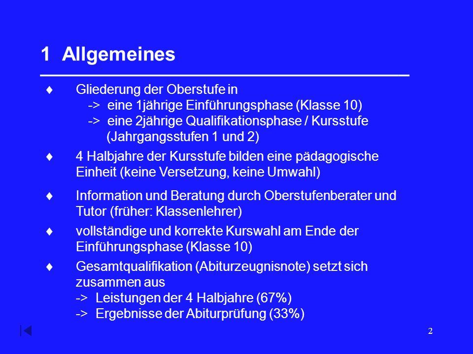 13 3 Leistungsmessung und Notengebung ___________________________________ 3.2 Klausuren 3.3 GFS  Verpflichtung zu mindestens 3 Gleichwertigen Feststellungen von Schülerleistungen (GFS) im Verlauf der Kursstufe in 3 verschiedenen Fächern (4.