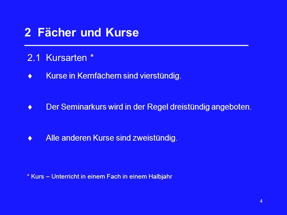 5 2 Fächer und Kurse __________________________________ 2.2 Kernfächer Deutsch Mathematik eine Fremdsprache (E, F, L) eine weitere Fremdsprache oder Naturwissenschaft (Bio, Ch, Phy) ein beliebiges weiteres Fach des Pflichtbereichs In den 4 Halbjahren der Kursstufe müssen im Umfang von je 4 Wochenstunden 5 Kernfächer belegt werden:
