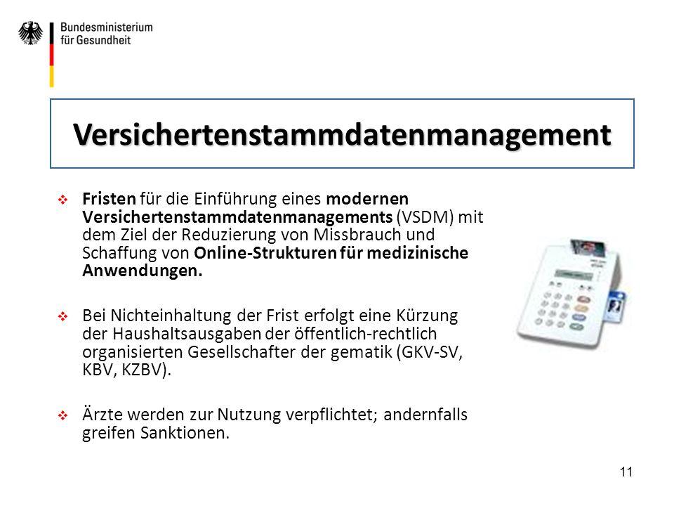 11  Fristen für die Einführung eines modernen Versichertenstammdatenmanagements (VSDM) mit dem Ziel der Reduzierung von Missbrauch und Schaffung von