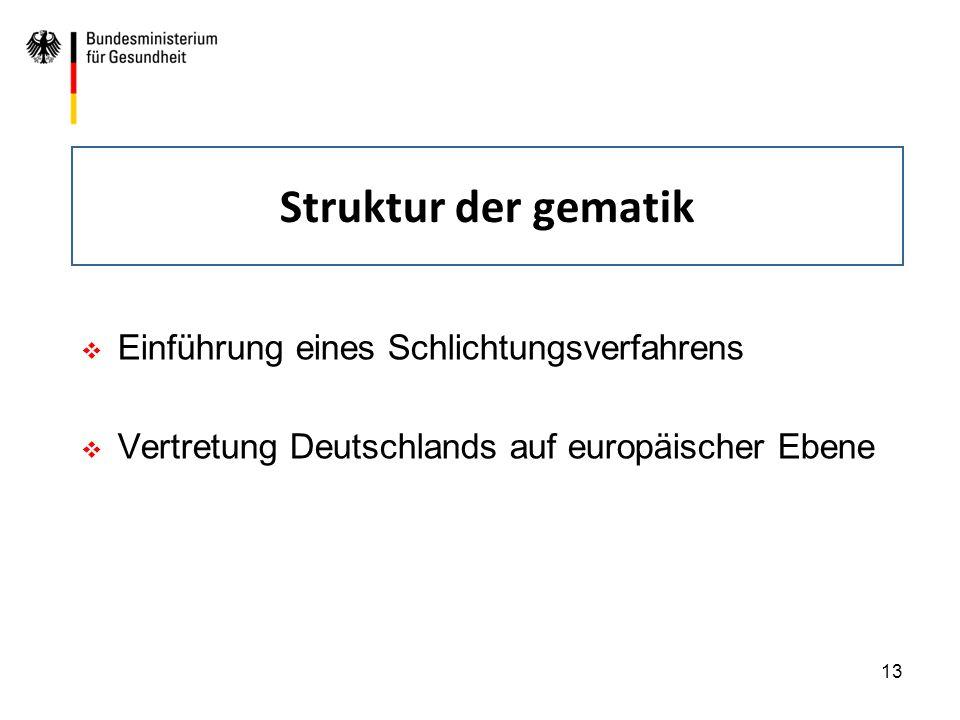 13 Struktur der gematik  Einführung eines Schlichtungsverfahrens  Vertretung Deutschlands auf europäischer Ebene