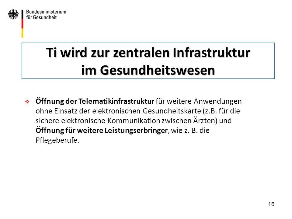16  Öffnung der Telematikinfrastruktur für weitere Anwendungen ohne Einsatz der elektronischen Gesundheitskarte (z.B. für die sichere elektronische K