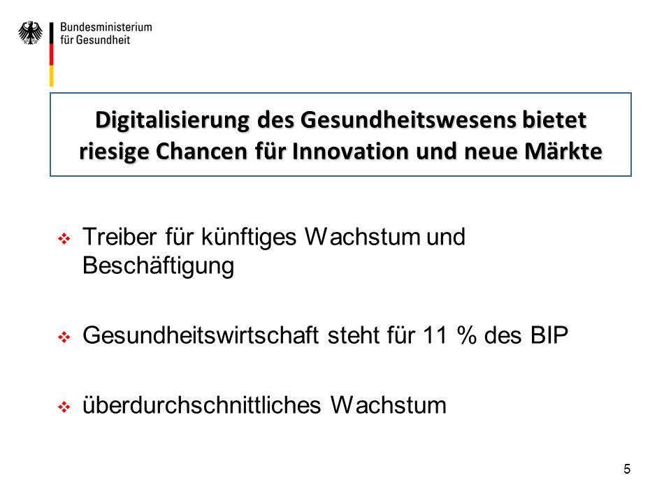 5 Digitalisierung des Gesundheitswesens bietet riesige Chancen für Innovation und neue Märkte  Treiber für künftiges Wachstum und Beschäftigung  Ges