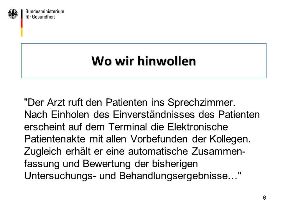 7 Telematikinfrastruktur verbindet:  80 Mio.
