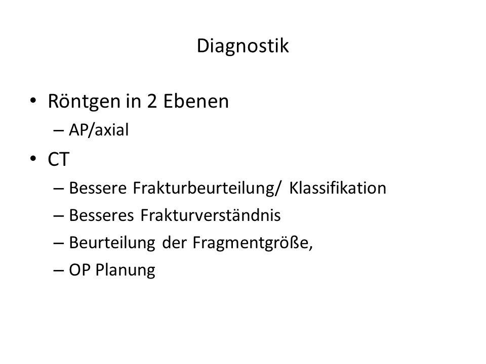 Diagnostik Röntgen in 2 Ebenen – AP/axial CT – Bessere Frakturbeurteilung/ Klassifikation – Besseres Frakturverständnis – Beurteilung der Fragmentgröß