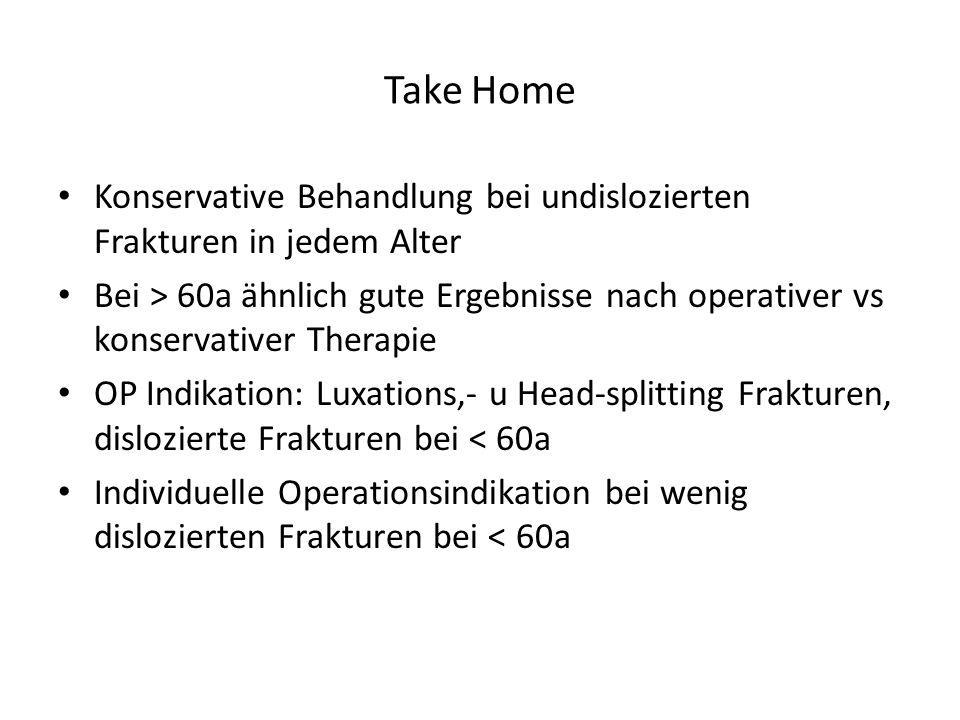 Take Home Konservative Behandlung bei undislozierten Frakturen in jedem Alter Bei > 60a ähnlich gute Ergebnisse nach operativer vs konservativer Thera