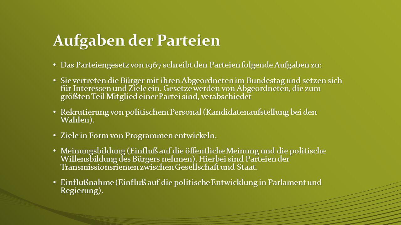 Wann ist eine Partei eine Partei? Nach der Definition des Parteiengesetzes von 1967 ist eine Partei eine Nach der Definition des Parteiengesetzes von