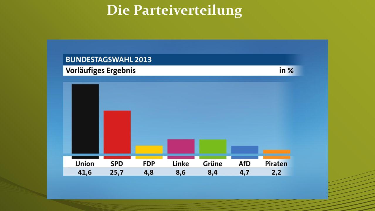 Parteien sitzen als unsere Vertreter im deutschen Bundestag Parteien sitzen als unsere Vertreter im deutschen Bundestag Die Bundesbürger wählen ihre V