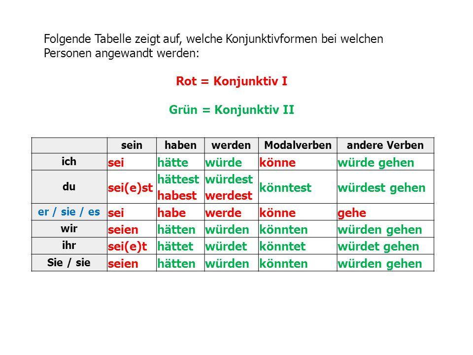 Folgende Tabelle zeigt auf, welche Konjunktivformen bei welchen Personen angewandt werden: Rot = Konjunktiv I Grün = Konjunktiv II seinhabenwerdenModa
