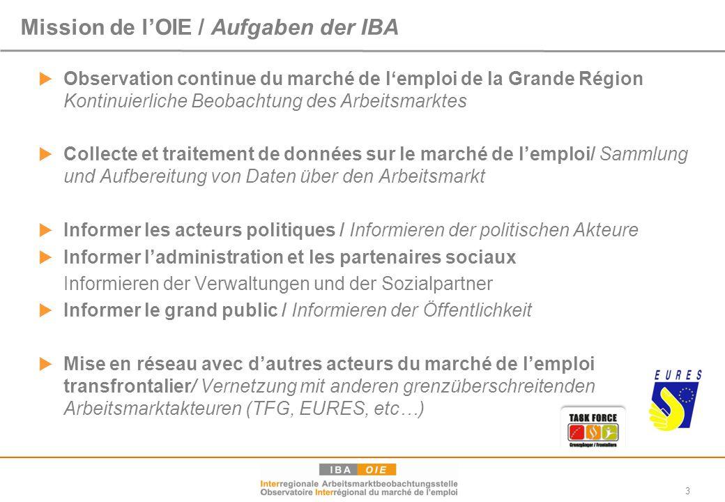 4 Réalisation des missions/ Ausführung der Aufgaben  Rapport de l'OIE/ IBA Bericht  Rapport du CESGR/ WSAGR-Bericht