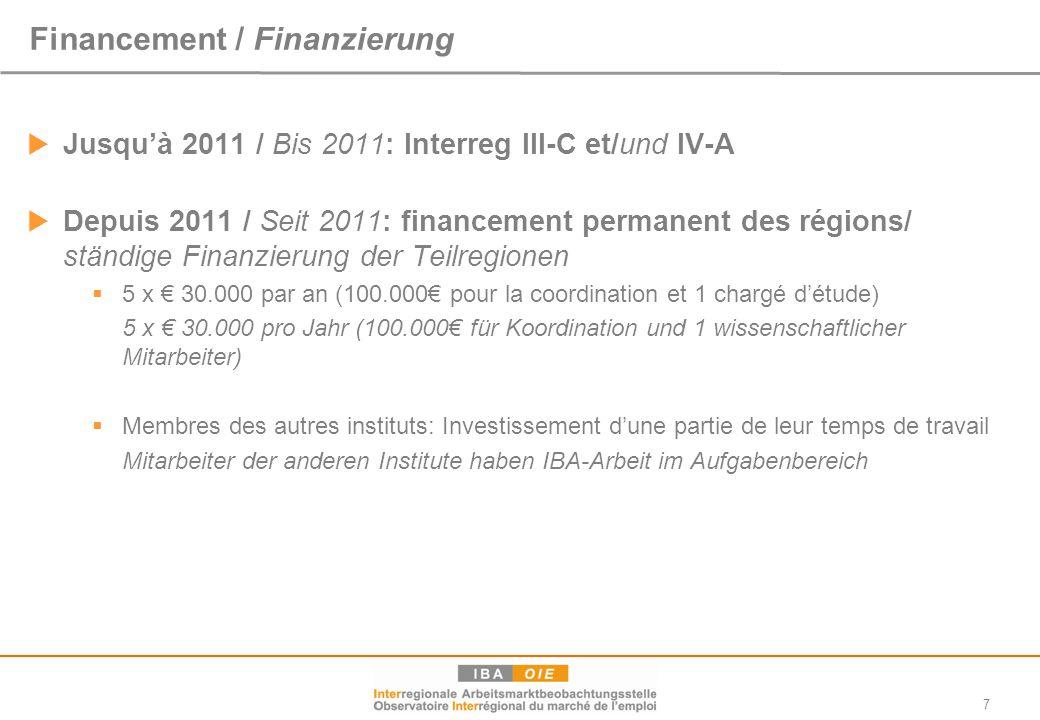 8 Le réseau d'instituts spécialisés / Die Fachinstituten  ADEM & CEPS/INSTEAD (Luxembourg)  DG Stat (CG Belgique)  CRD Eures Transfrontaliers de Lorraine  INFO-Institut (Sarre/Rhénanie-Palatinat)  IWEPS (Wallonie)  LorPM (Lorraine) 12x par an / pro Jahr