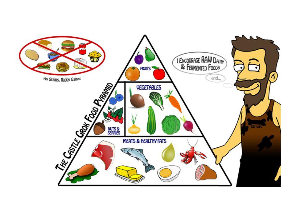 """Ketogene Ernährung - Weiterentwicklung der Paleo Ernährung - Sehr fettreiche, proteinoptimierte und extrem kohlenhydratarme Kost - Körper wechselt in den """"Fastenstoffwechsel - Forschungen stecken noch in den Kinderschuhen"""
