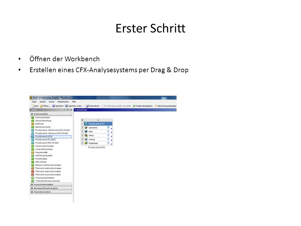 Erster Schritt Öffnen der Workbench Erstellen eines CFX-Analysesystems per Drag & Drop