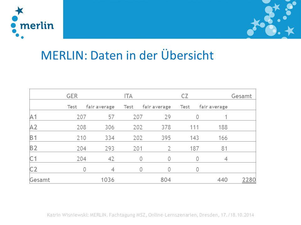 Katrin Wisniewski: MERLIN. Fachtagung MSZ, Online-Lernszenarien, Dresden, 17./18.10.2014 MERLIN: Daten in der Übersicht GERITACZGesamt Testfair averag