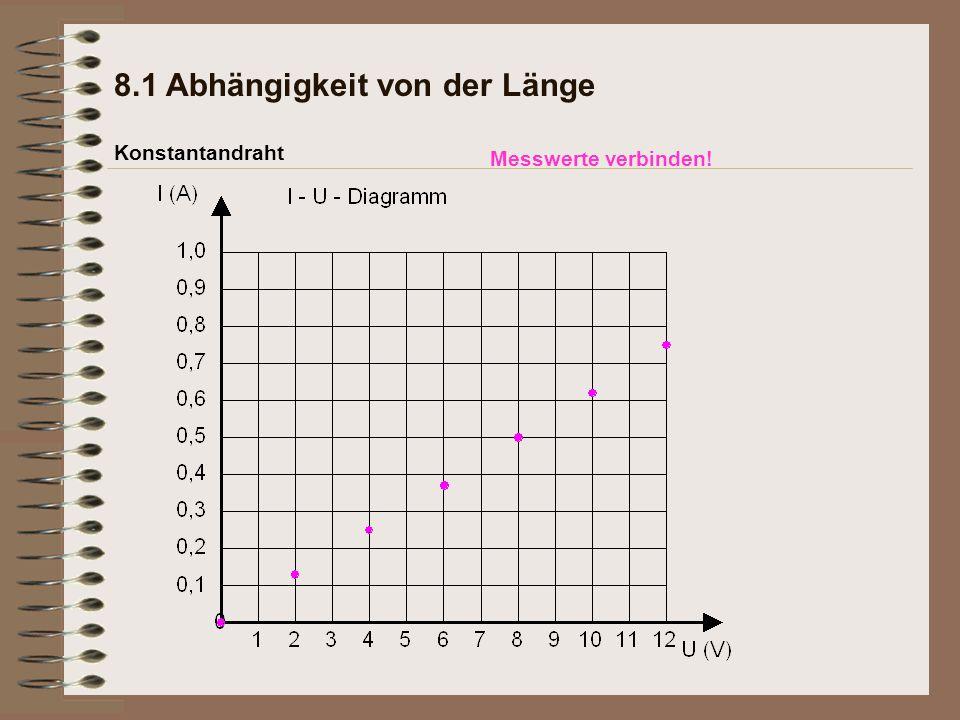 8.1 Abhängigkeit von der Länge Konstantandraht Messwerte verbinden!
