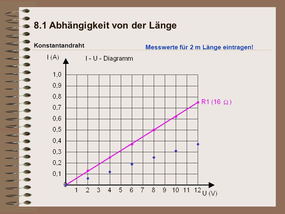 8.1 Abhängigkeit von der Länge Konstantandraht Messwerte für 2 m Länge eintragen!