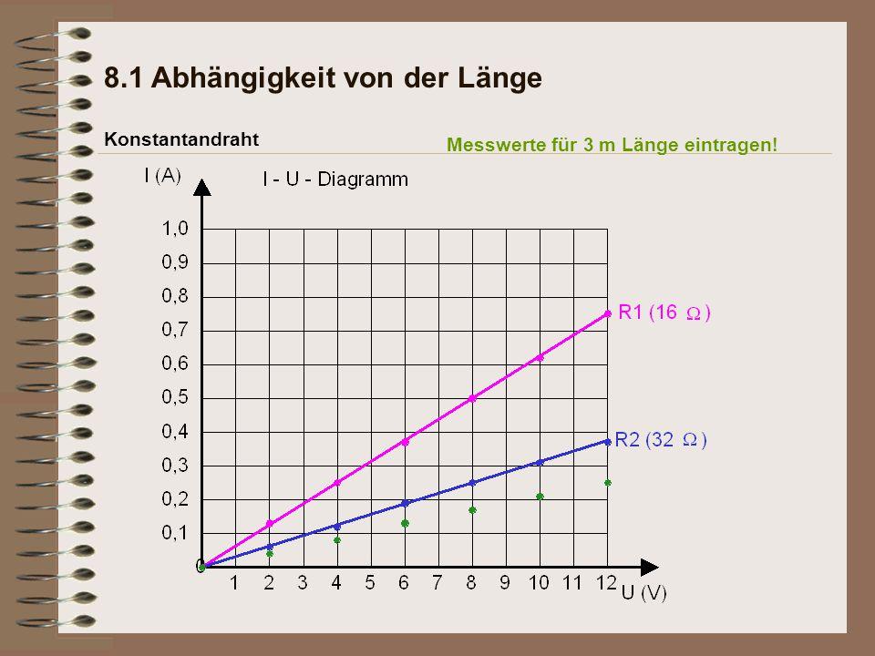 8.1 Abhängigkeit von der Länge Konstantandraht Messwerte für 3 m Länge eintragen!