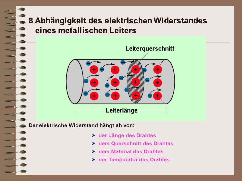 8.1 Abhängigkeit von der Länge Konstantandraht Allgemeine Funktionsgleichung: