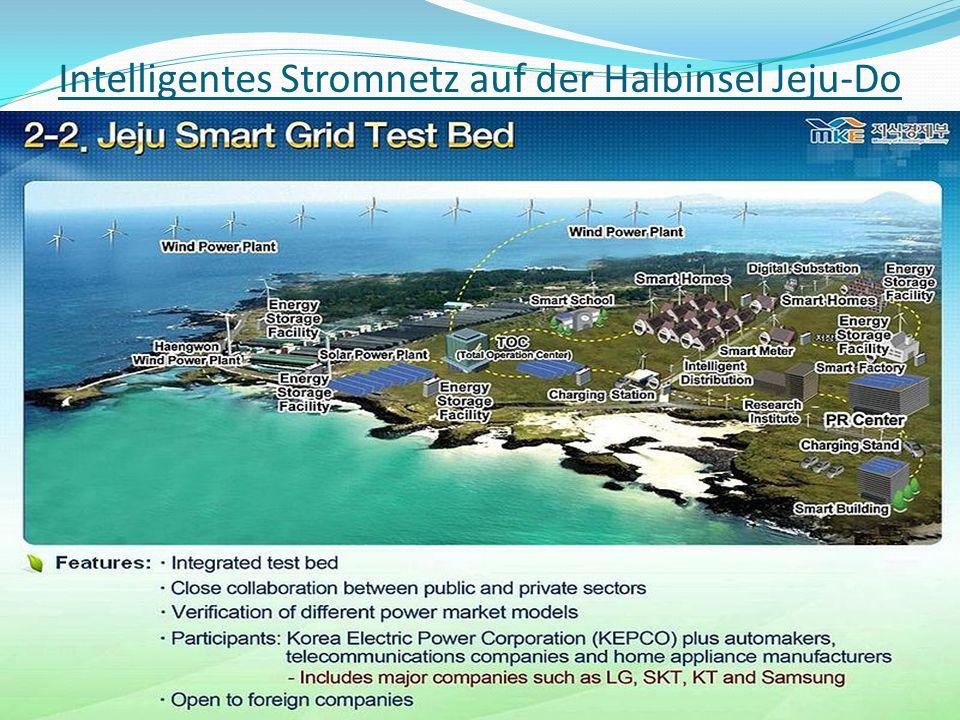 Intelligentes Stromnetz auf der Halbinsel Jeju-Do