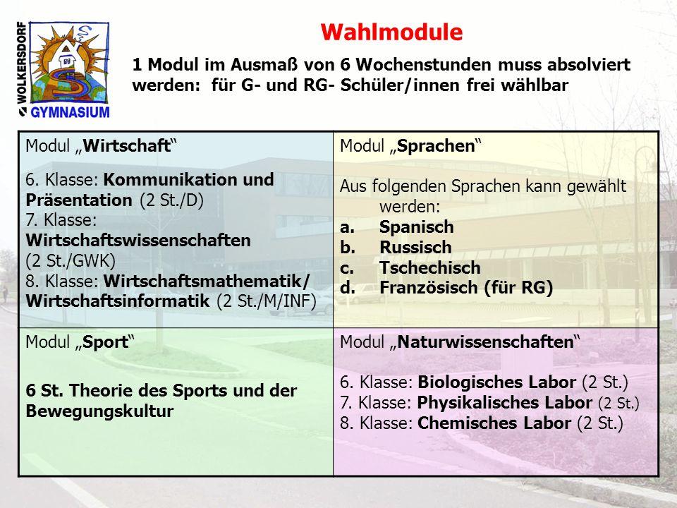 """Modul """"Wirtschaft 6. Klasse: Kommunikation und Präsentation (2 St./D) 7."""