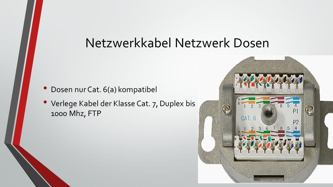 Netzwerkkabel Netzwerk Dosen Dosen nur Cat.6(a) kompatibel Verlege Kabel der Klasse Cat.