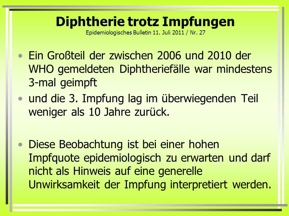 Diphtherie trotz Impfungen Epidemiologisches Bulletin 11. Juli 2011 / Nr. 27 Ein Großteil der zwischen 2006 und 2010 der WHO gemeldeten Diphtheriefäll